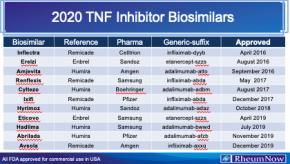 2020 TNF Biosimilars